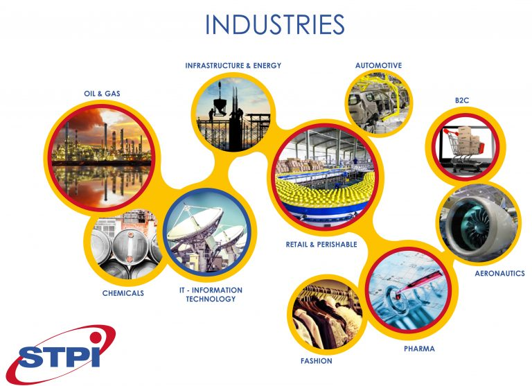 STPI-INDUSTRIES-2-768x557